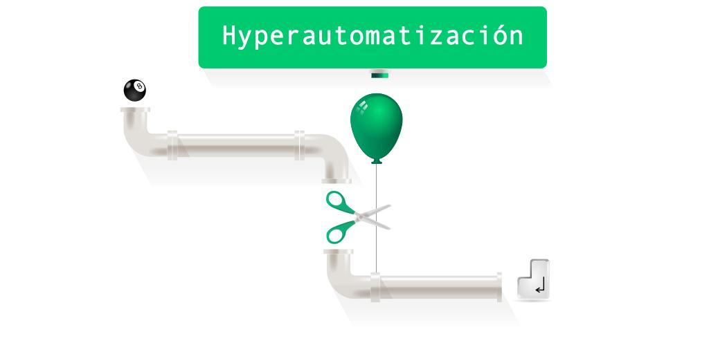 Hyperautomatización