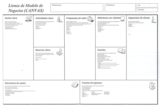 ¿Qué es el Business Model Canvas (BMC) ?