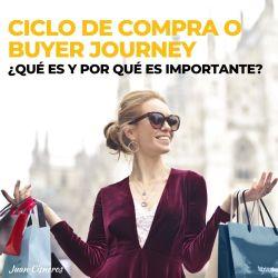 Ciclo de compra o Buyer Journey en los negocios digitales