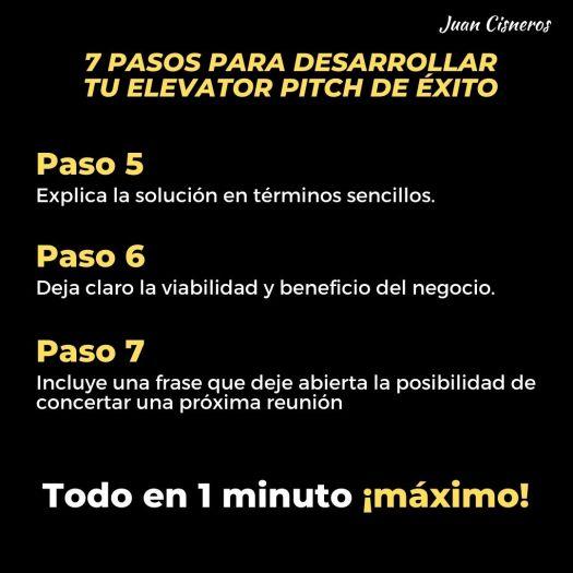 3 ejemplos prácticos para hacer un elevator pitch de impacto Pasos a seguir 2da parte
