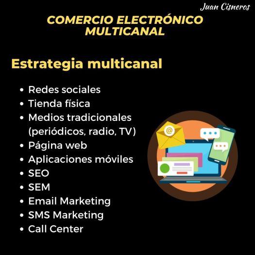 Medios de venta multicanal