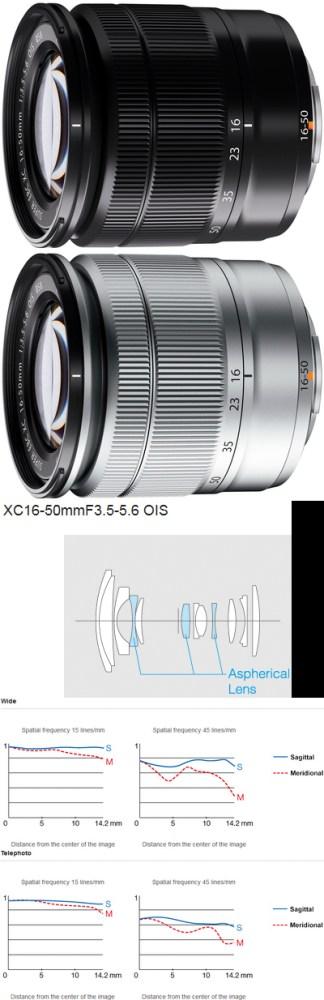 Fujifilm X-M1, savia nueva (6/6)
