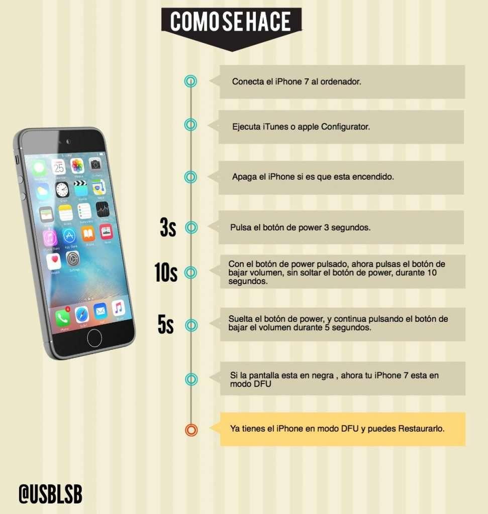 pasos para poner modo dfu iphone7