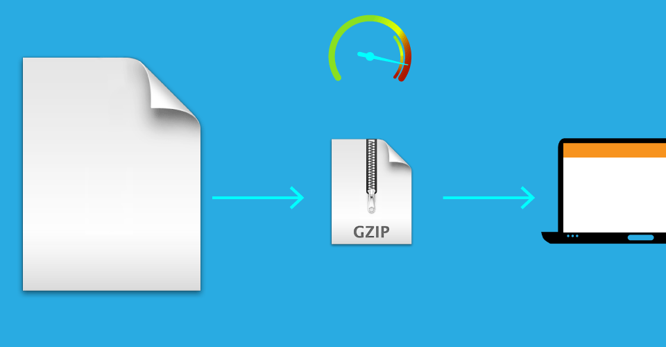 habilitar gzip en wordpress