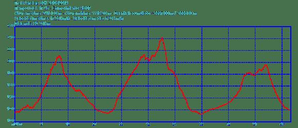Perfil TP80... de 92k