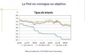 tipos-oficiales-vs-tipos-hipotecarios-2007-2009-eeuu