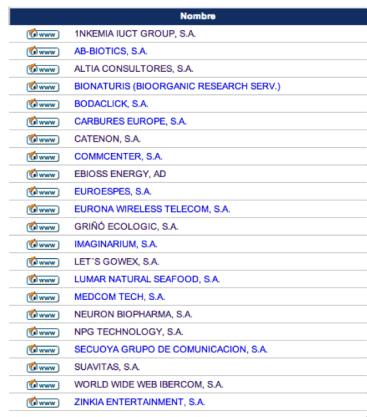 Empresas MAB listado junio 2014