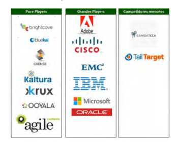 comparables-agile-sector-competidores