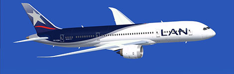 Buy Lan Airlines (LFL)
