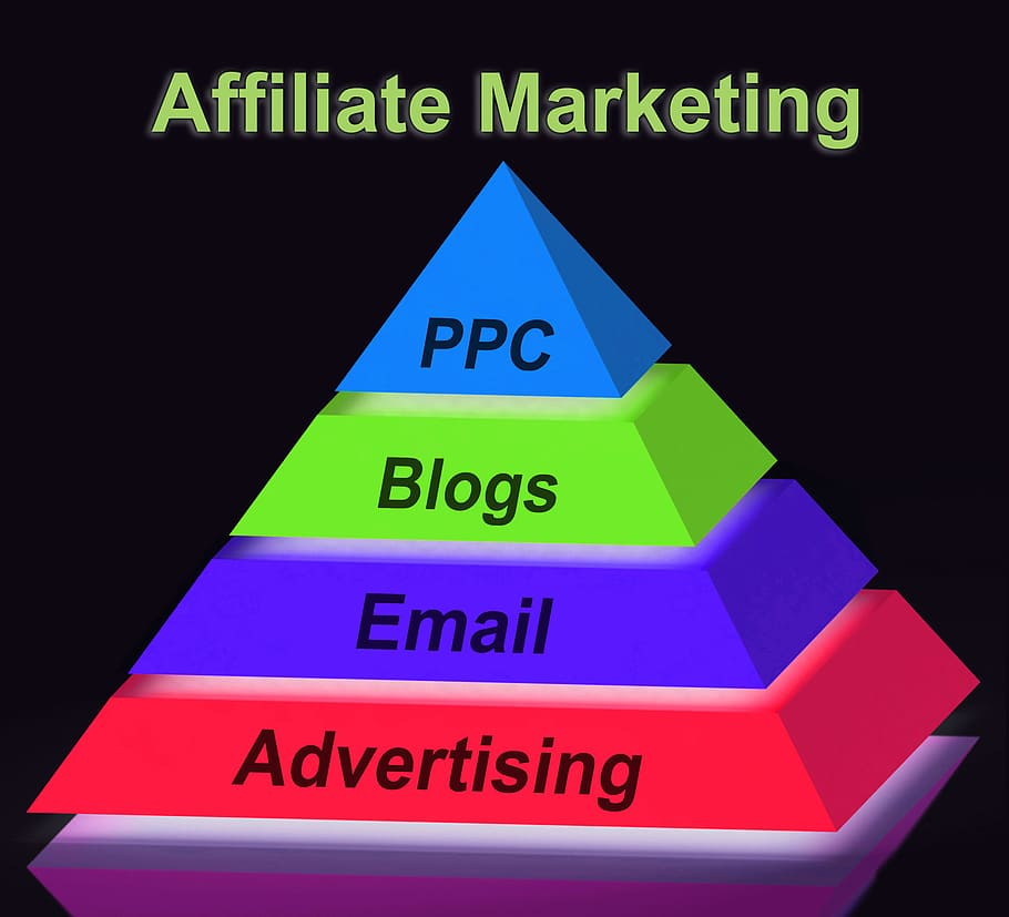 Affiliate Marketing for Black-owned Businesses