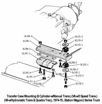 Jeep Cj7 Heater Hose Diagram, Jeep, Free Engine Image For