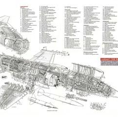 Aircraft Carrier Diagram 2004 Cavalier Fuse Box Engine Imageresizertool Com