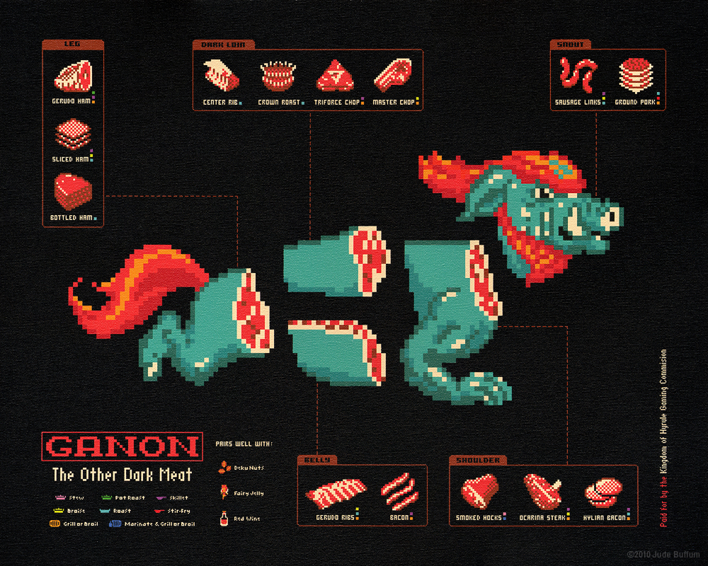 medium resolution of ganon