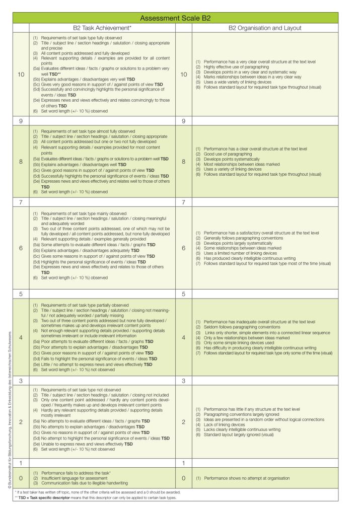srdp-assessment-scale-b2-eng_2014-11-05_1