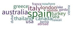Umfrageergebnis als Wortwolke von Befragung mit PollEverywhere