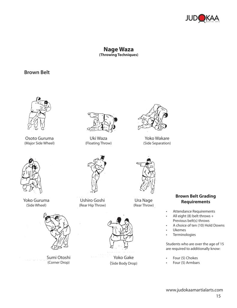Judokaa Manual