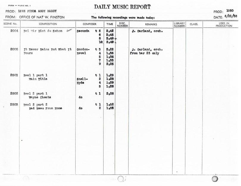 June 21, 1938 Bei Mir Bist Du Schoen & More