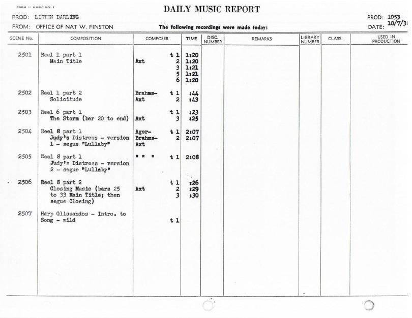 October 7, 1938 Scoring