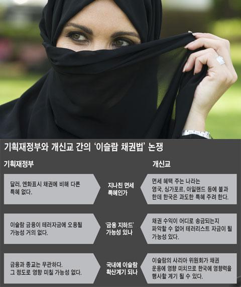 Chosun20110216_sukukDebate.jpg