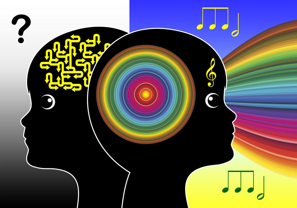 Special Needs Music Lessons