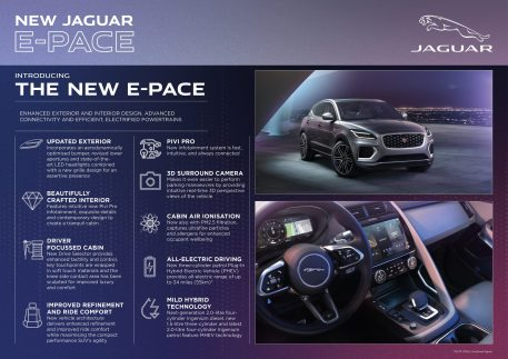 Jag_E-PACE_21MY_Overview_Infographic_281020