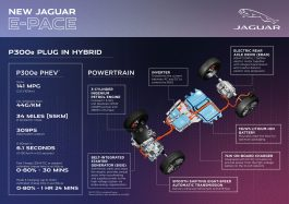 Jag_E-PACE_21MY_PHEV_Powertrain_Infographic_281020