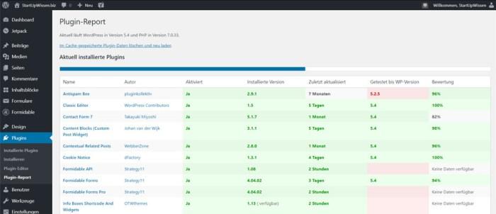 Wordpress Plugin Report