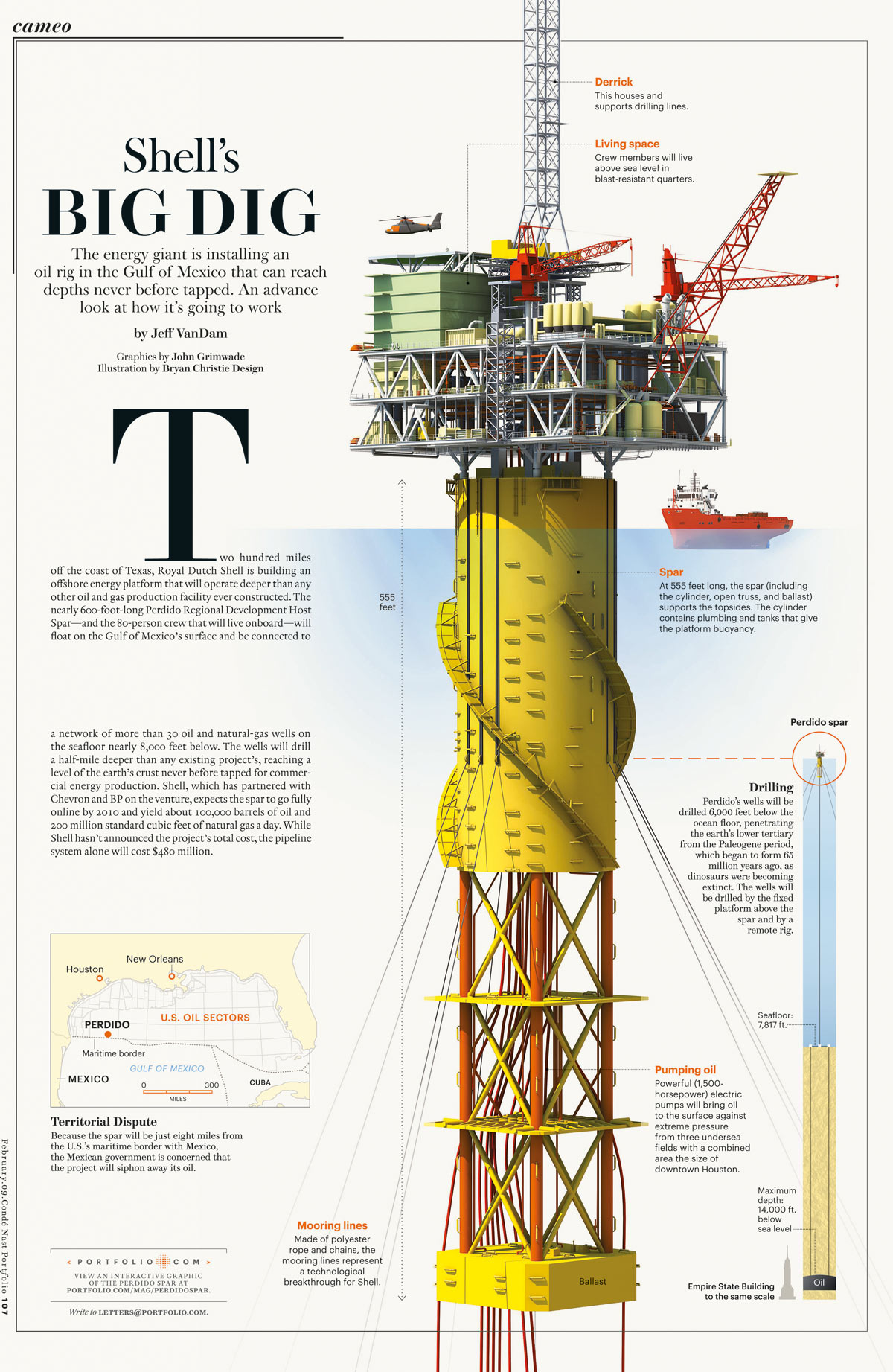 oil rig diagram 1995 mazda protege radio wiring book review information graphics published by taschen  jufa