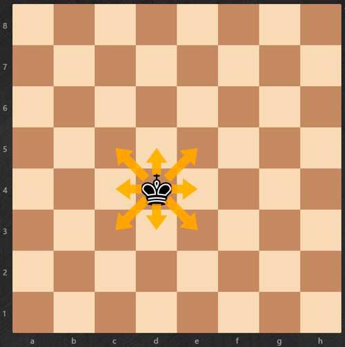 Cómo aprender a jugar al ajedrez - rey-reglas de ajedrez