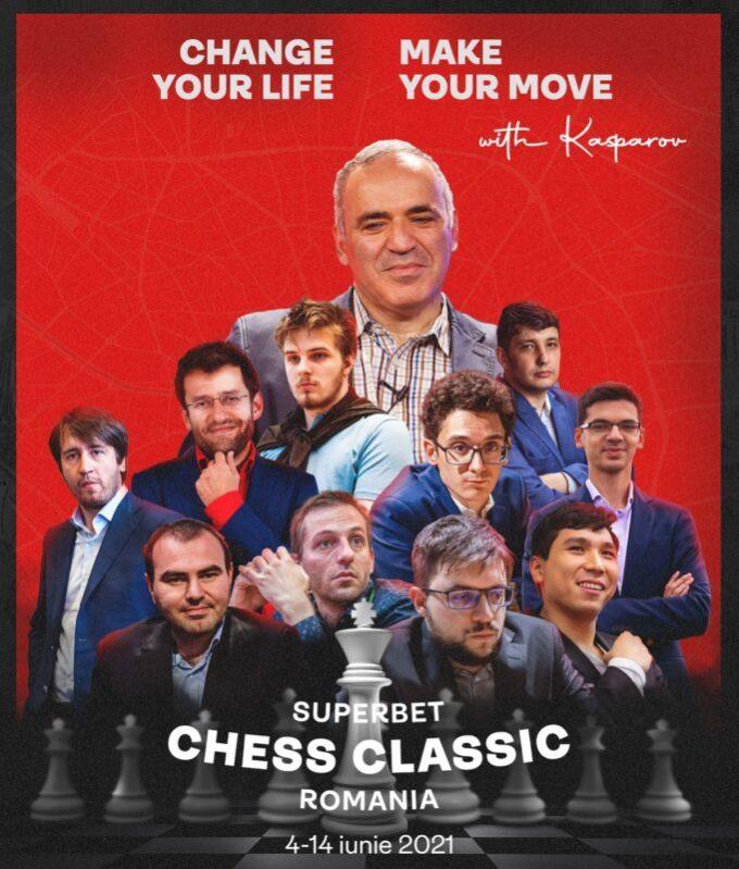 Grand_Chess_Tour_2021