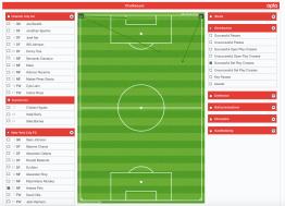 Pirlo vs OCSC set play