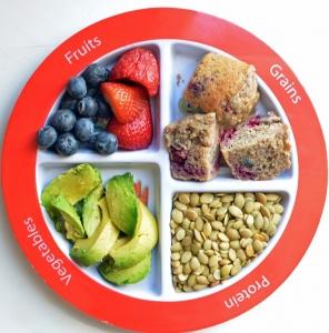 Super Healthy Kids MyPlate Breakfast