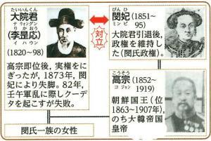 朝鮮問題の深刻化と日清戦争の発生   日本近現代史の授業中継