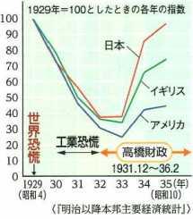 帝国書院「図説日本史通覧」P268