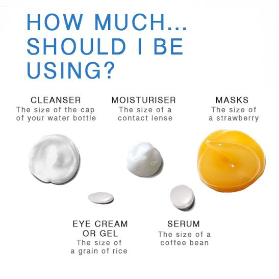 Products Care Skin Retinol