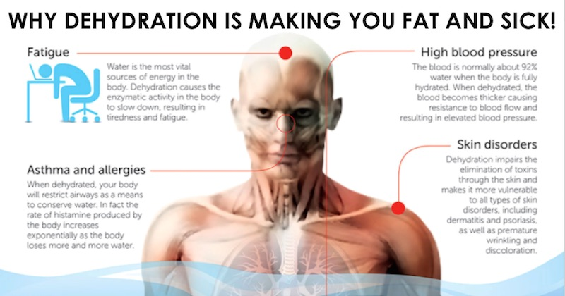 dehydration effects