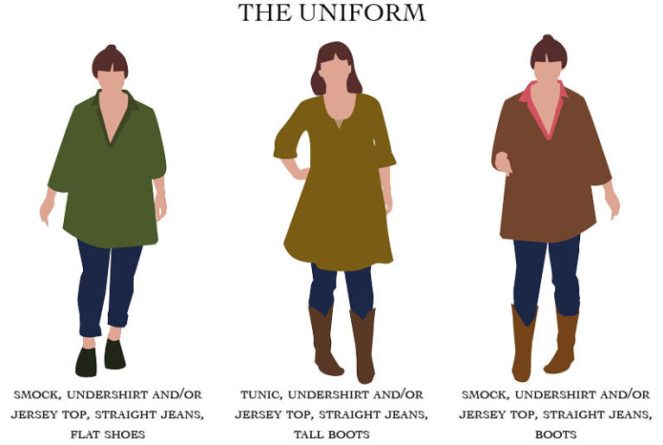 silhouettes of my daily uniform for capsule wardrobe Autumn '16