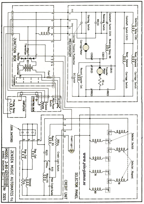 2000 Mack Ch613 Wiring Diagram. Diagrams. Auto Fuse Box