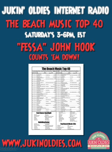 695X900 Beach Music Top 40 Sat 3-6 pm