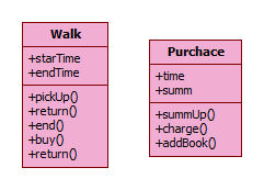 How to learn object-oriented domain modeling? (2/4)