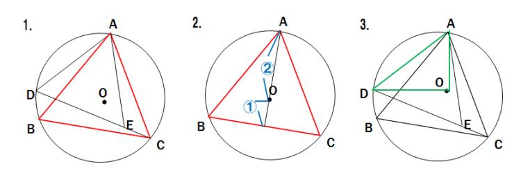 数学問題1ポイント