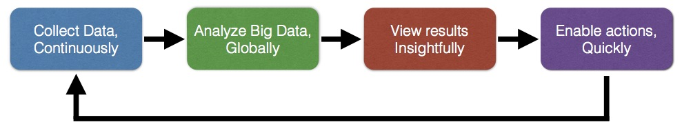 A step forward in infrastructure analytics - Juku.it