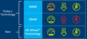 Capture3D-XPoint