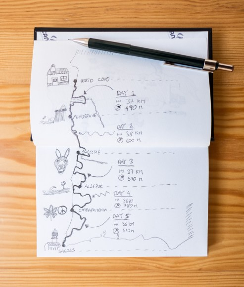 The 5-day itinerary: Porto Covo -> Almograve -> Odeceixe -> Aljezur -> Carrapateira -> Sagres