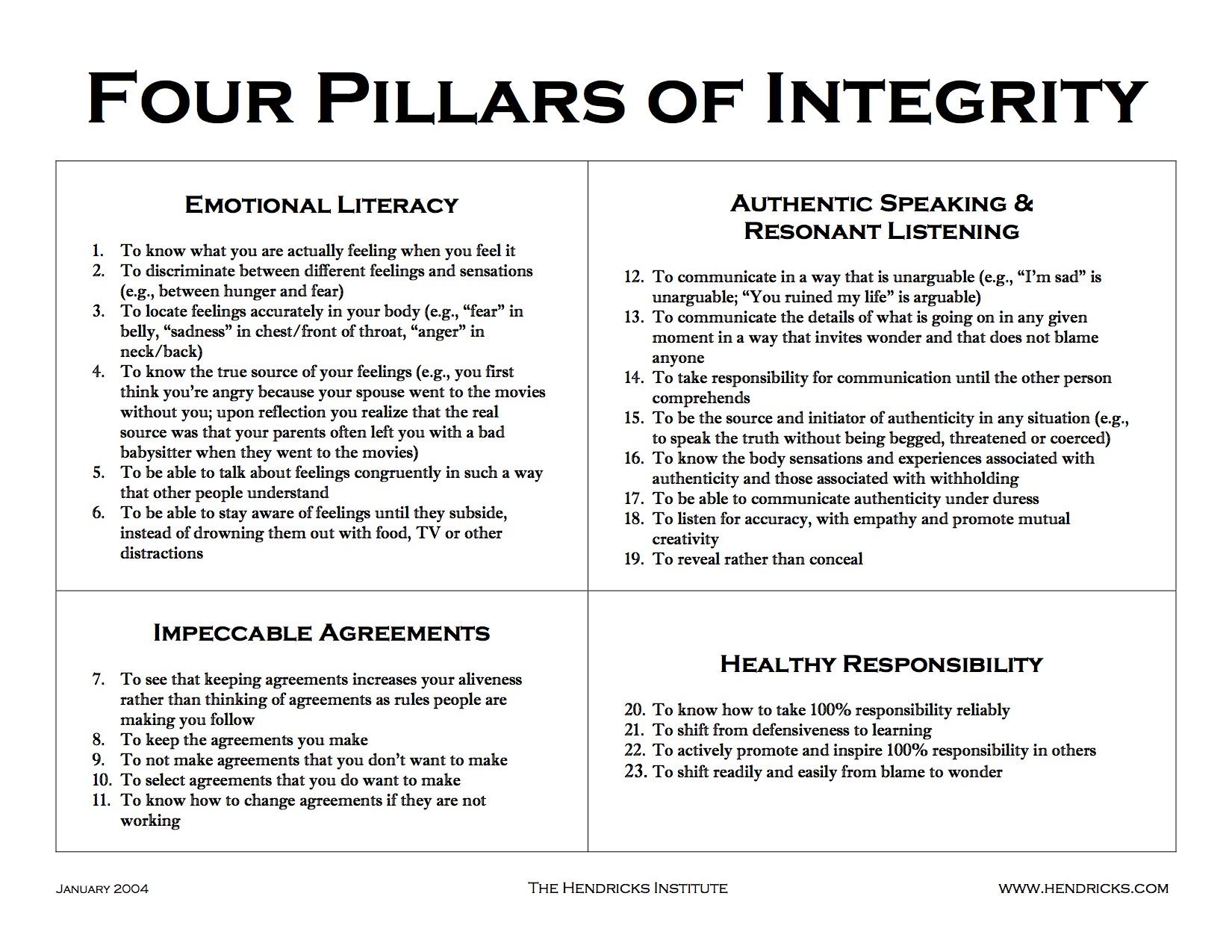 Four Pillars Of Integrity