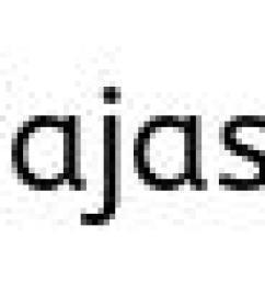 Kindergarten Subtraction Worksheet With Number Line   Printable Worksheets  and Activities for Teachers [ 1600 x 1236 Pixel ]