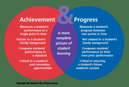 bfk_achievement_progress