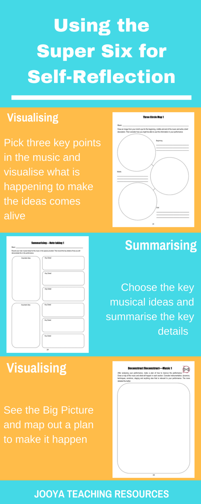 Surprising Ways to use the Super Six blog post from Jooya Teaching Resources. Get tips and tricks on how the Super Six can be used in interesting ways to improve student musical performances.