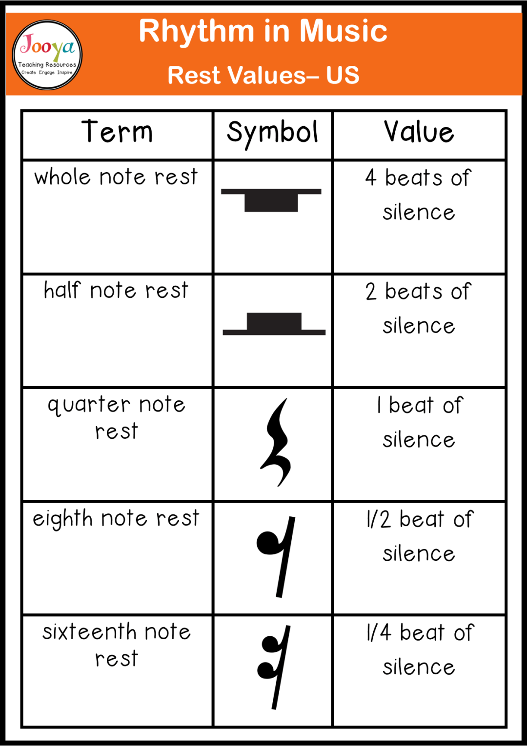 rhythm-in-music-rest-values-chart-US-rest-names