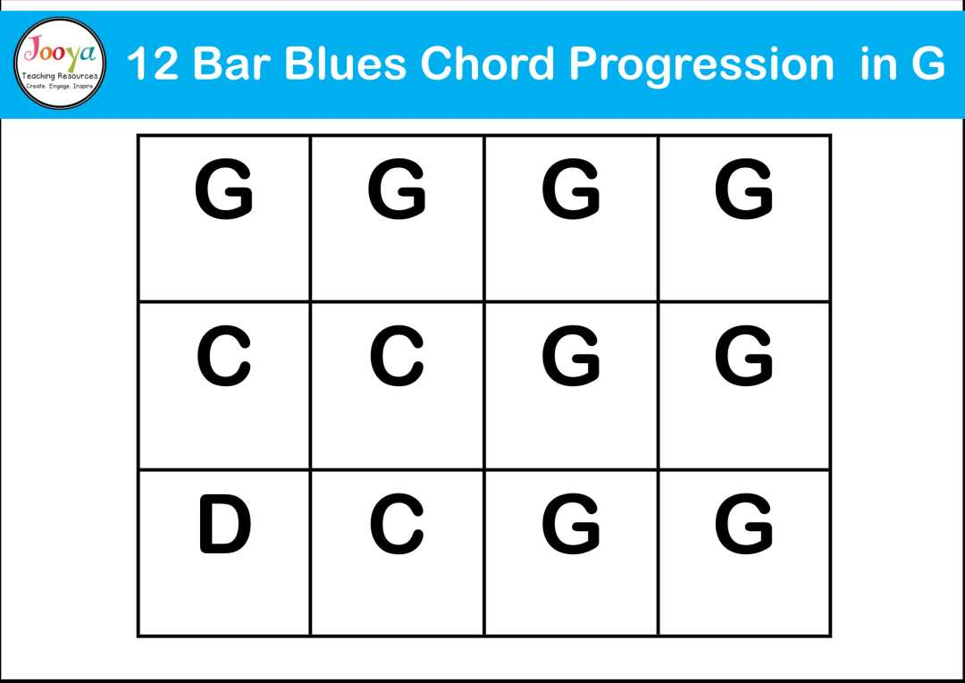 12-bar-blues-structure-song-diagram-2020-2